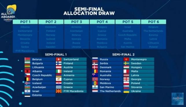 Детали за овогодинешната Евровизија, Македонија во првото полуфинале