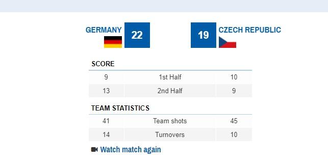ЦЕЛА ВЕЧНОСТ: Еве колку минути Чешка не можеше да даде гол против Германија