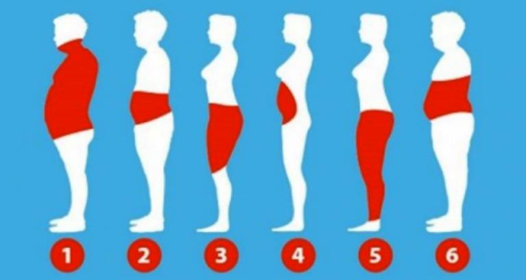 Има 6 видови на дебелеење- откријте на која група припаѓате и што треба да направите да ослабнете