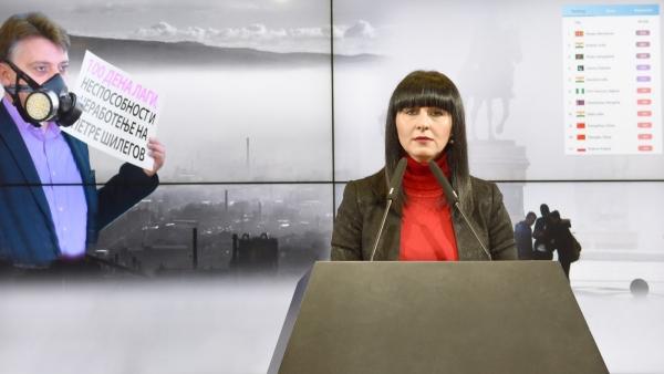Колариќ: Шилегов мора да одговори на овие крупни прашања кои ги интересираат скопјани