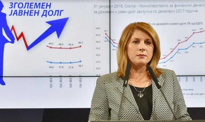 Кузмановска: Нема просечна плата од 500 евра, нема покачување на пензии и стипендии- има само зголемен јавен и државен долг