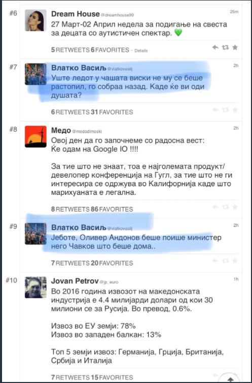 До каде оди злобата на партиските послушници на СДСМ (ФОТО)