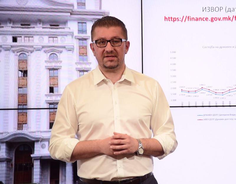 Мицкоски ја разобличи владата, фатени како го кријат државниот долг кој е поголем