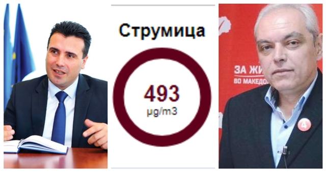 Кој ја труе Струмица: Вечерва е најзагаден град во Европа, загадувањето е 10 пати од максимално дозволеното, Заев и градоначалникот молчат