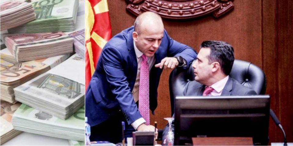 Македонија во 2018 година задолжена за нови 310 милиони евра, капитални инвестиции нема, молк од Министерство за финансии