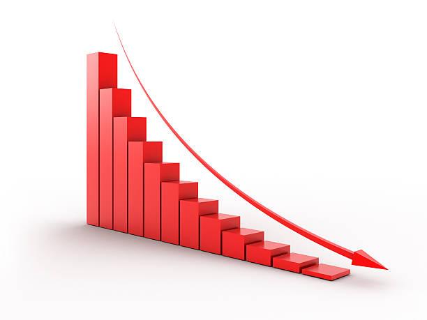 Расипништвото на Владата продолжува- Задолжувањата растат, а капитални инвестиции нема