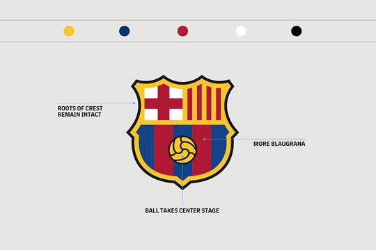 ФОТО: Барселона го менува амблемoт