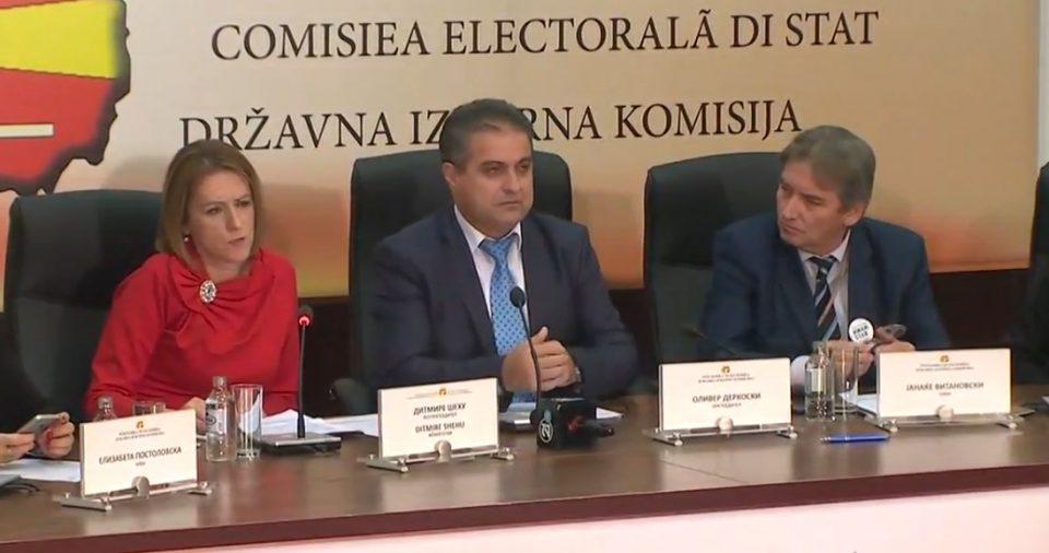 ДИК излезе со најнови информации за резултатите од денешниот референдум