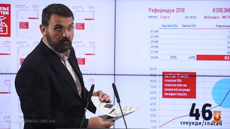 Стоилковски: Заев не доби мандат за да го избрише името, ниту граѓаните на референдумот се согласија да го поддржат капитулантскиот договор