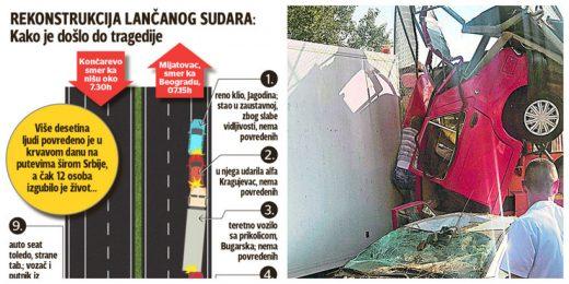Загинаа двајца Македонци и десет Срби: Реконструкција на верижните судири на автопатот Белград- Ниш (ФОТО)