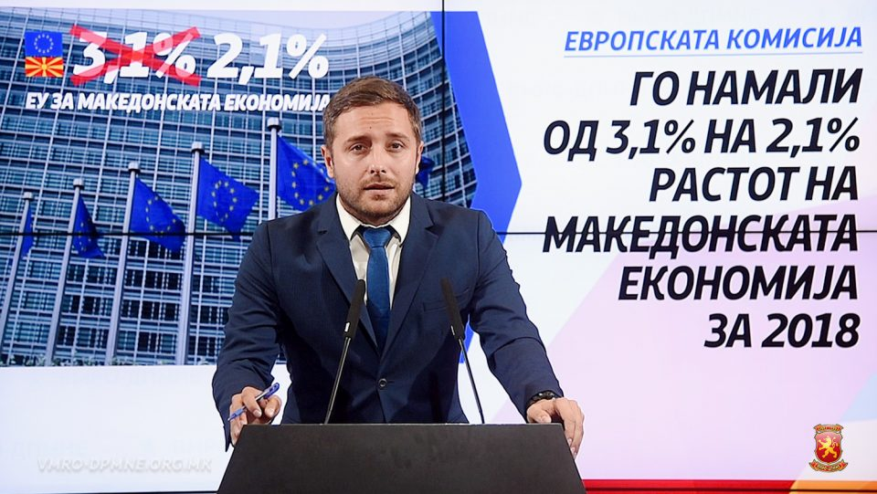 Арсовски: Европската комисија ја намали проценката за раст на БДП од 3.1% на 2.1% што е уште една потврда дека економијата оди во надолна линија