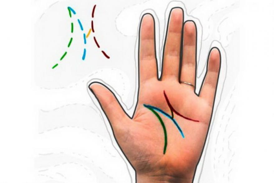 """Погледнете во вашата дланка: Дали имате """"М"""" на неа?"""