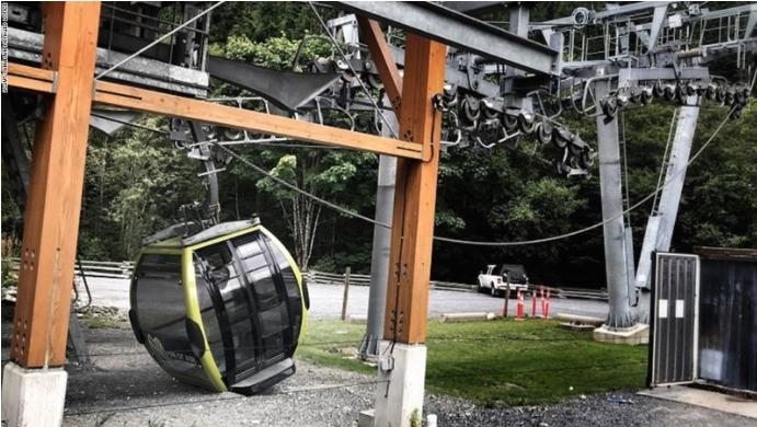 Паднале 30 кабини на жичарница: Каблите биле намерно пресечени