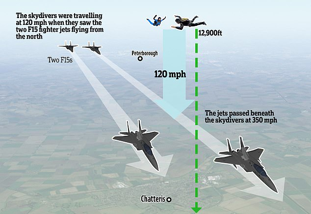 Драма на небото : Американски воени авиони за малку ќе удреа во падобранци (ВИДЕО)