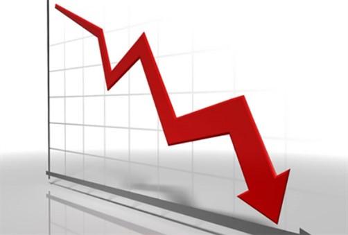 Трговската размена до октомври 9,4 милијарди евра, пад за 15 отсто