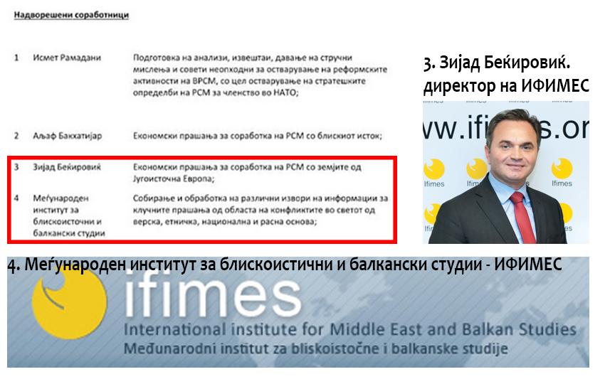 ИФИМЕС добива 1000 евра месечно, Беќировиќ 0 денари за да го советуваат Заев- Алфа ги чека официјалните документи