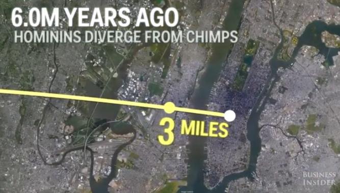 Оваа 3-минутна анимација ќе ја смени вашата перцепција за времето (ВИДЕО)