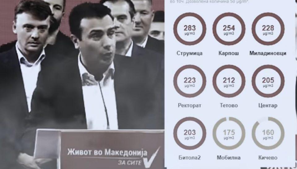 Мицкоски: Македонија ја направија неславен рекордер по степен на загаденост, а цената за таквата измама ја плаќаме сите ние со нашето здравје
