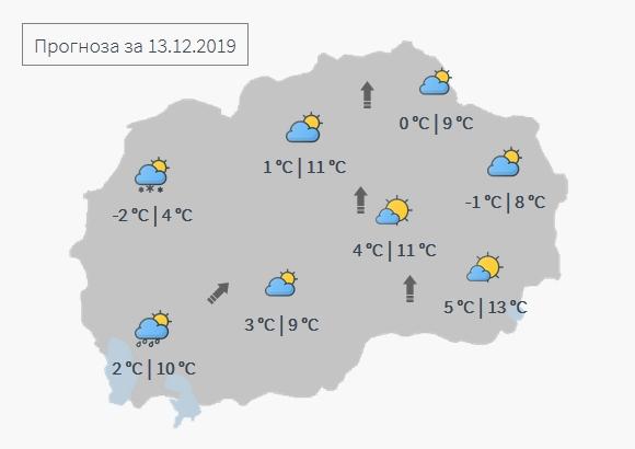 Утре дожд и снег, сонце од недела- УХМР со временска до понеделник (ФОТО)