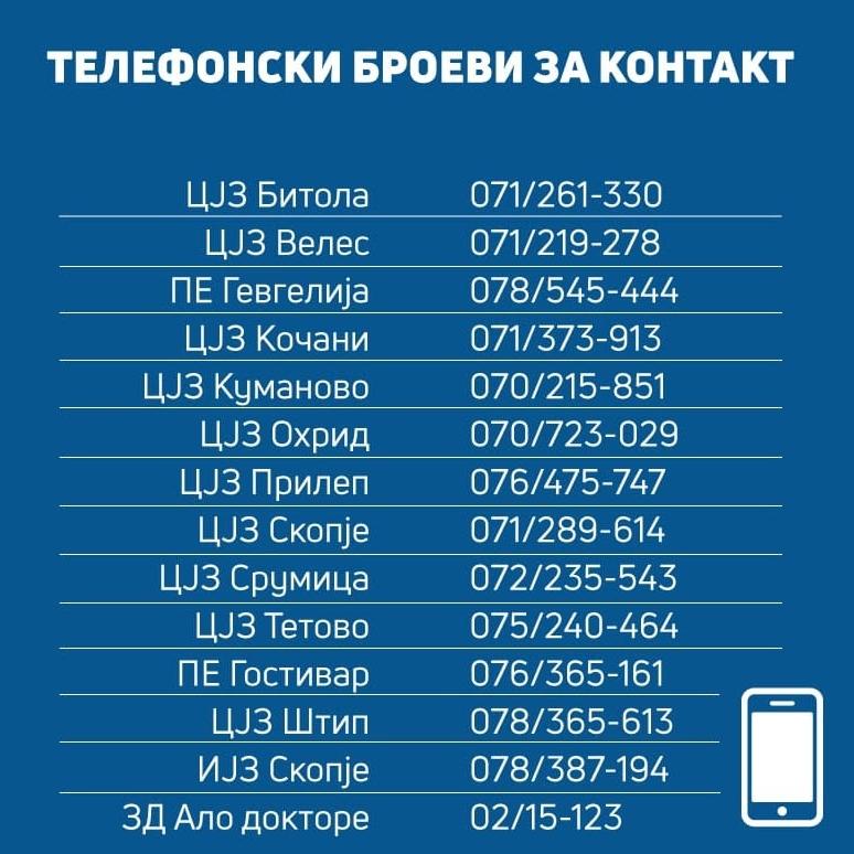 Сите кои допатувале од региони со коронавирус задолжително да се јават на дежурните телефони