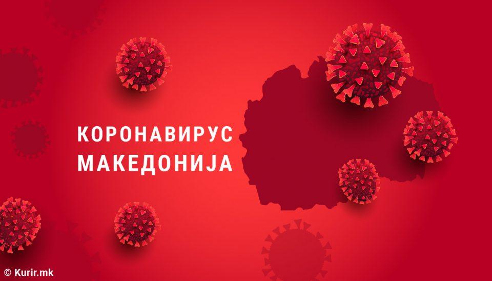 Активни 18.469 случаи на коронавирус, починаа 4.556 лица