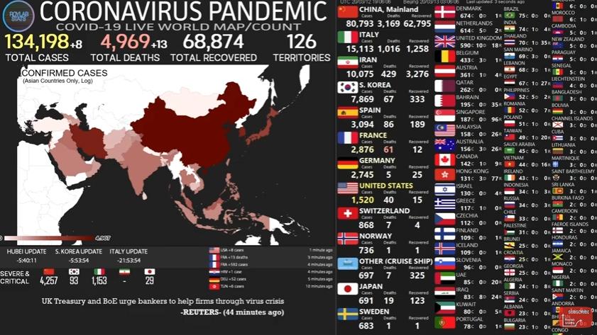 Состојба со коронавирусот во светот до 20 часот
