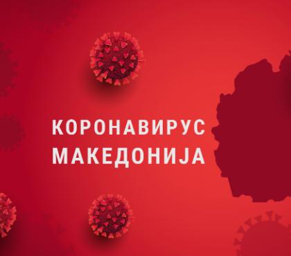 Коронавирусот во 17 градови, 483 заболени, државава во исчекување на пикот