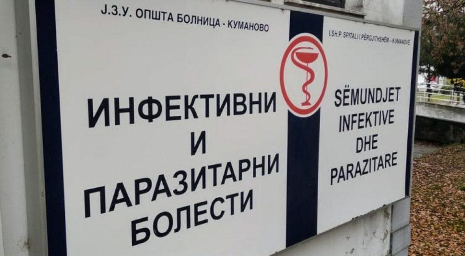 Во Куманово 19 нови позитивни случаи на ковид-19