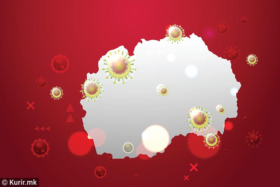 Коронавирус: 663 заболени лица, најмногу случаи во Скопје и Куманово – највисока смртност во Струга и Тетово