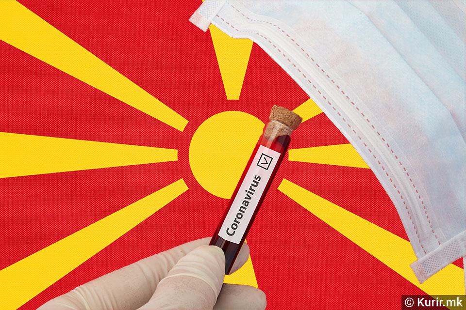 Нови 190 случаи на коронавирус: Активни 12.635, вкупно починати 2702 лица