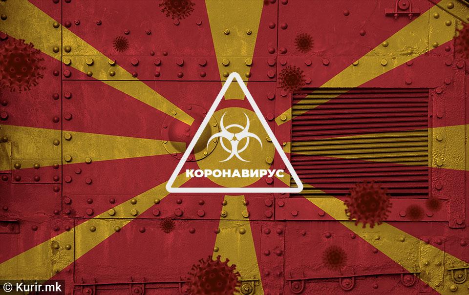 Нови 10 жртви од коронавирусот во Македонија – еве колкава е денешната бројка на новозаболени