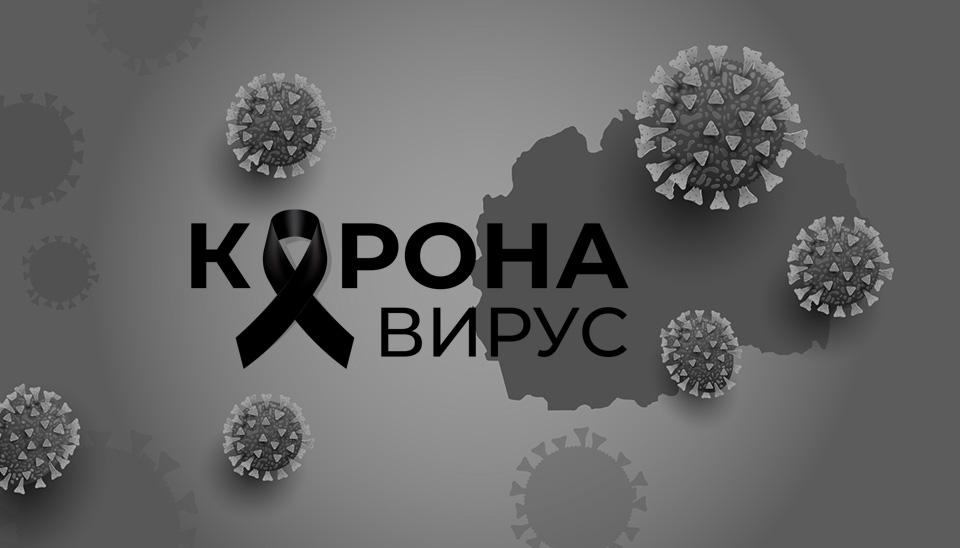НОВ ЦРН БИЛАНС: 15 починати, регистрирани 247 нови случаи на Ковид-19