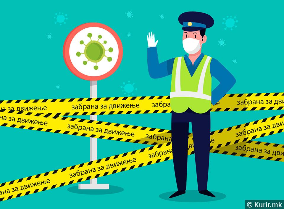 МВР: 42 непочитувања на полицискиот час, издадени 53 решенија за изолација