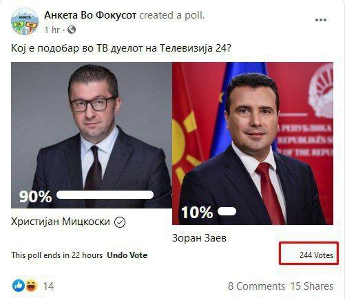 Анкета: Мицкоски убедлив на ТВ дуелот, Заев нервозен и дезориентиран