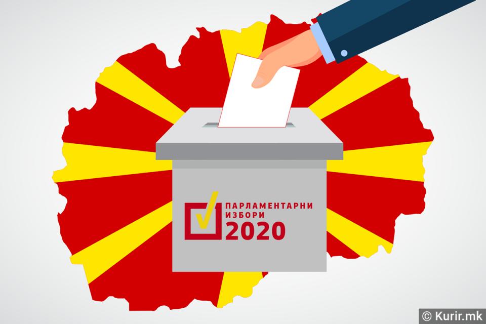 Анкетната куќа со која работи Трамп прогнозира убедлива победа на ВМРО-ДПМНЕ на изборите