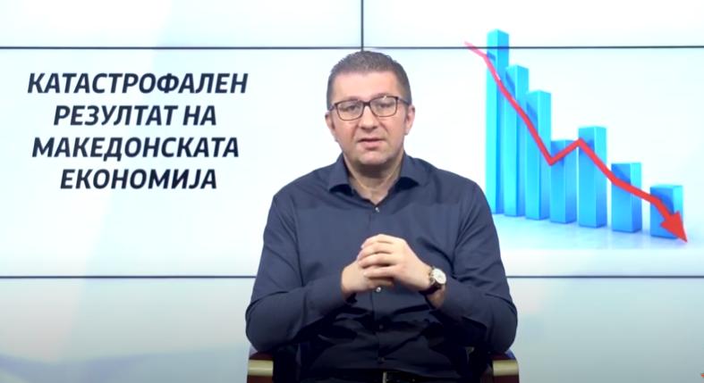 Мицкоски: Има катастрофални резултати во економијата, пад на извозот од 60%, потребно е пакетите за поддршка да важат за јули и август