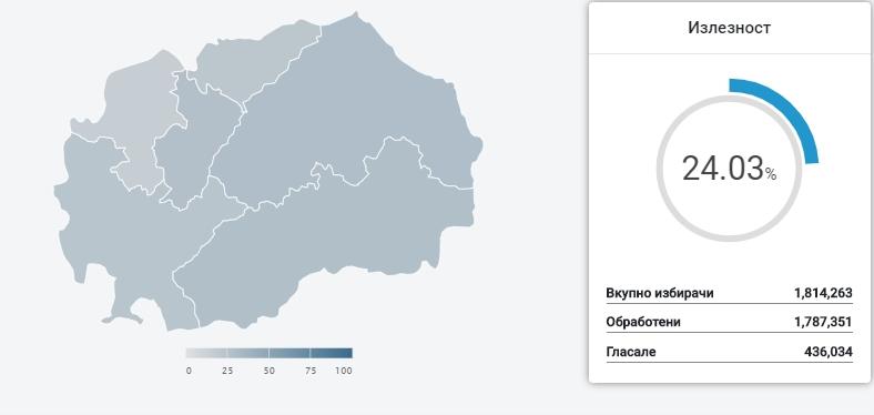 Излезност до 13 часот: 24,03 проценти во Македонија – Ова е излезноста по изборни единици