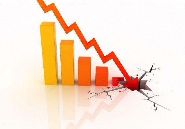 Најголем пад во историјата: Извозот намален за 32 %