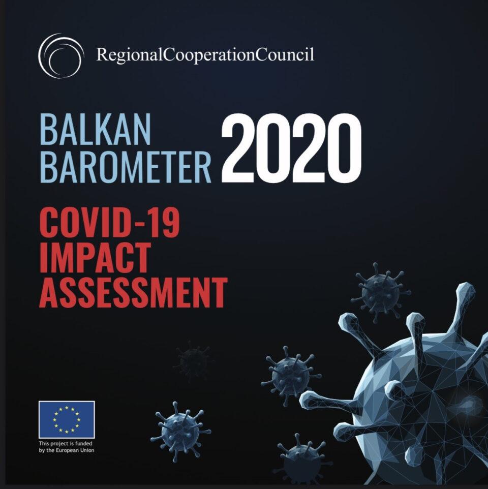 РСС: Вложувањата на ЕУ во Западен Балкан имаат потенцијал да привлечат 32 милијарди евра
