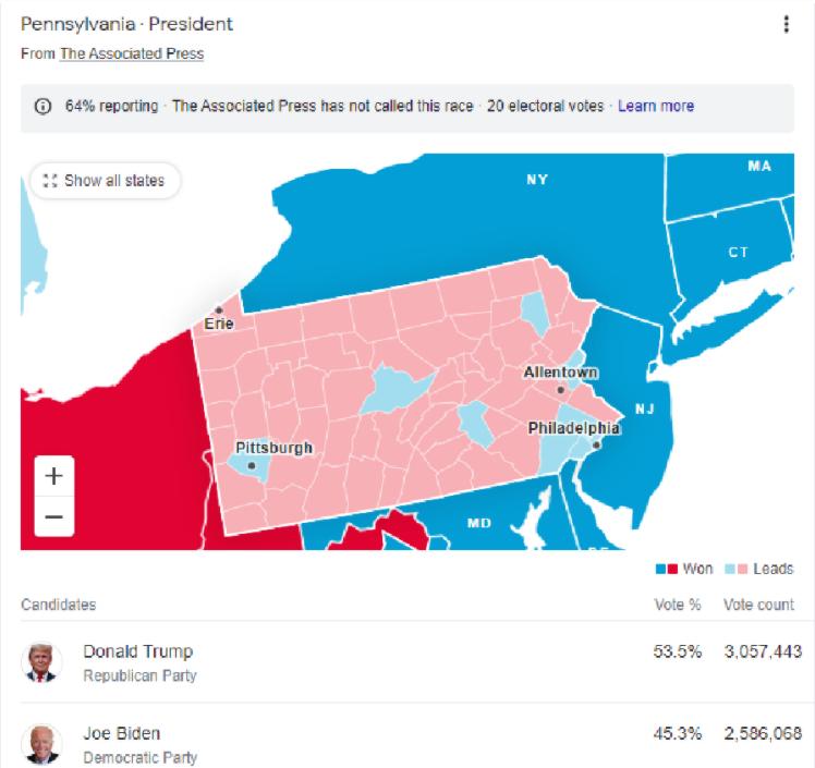 Еве која држава е клучна за победа и прогласување на победникот на изборите во САД