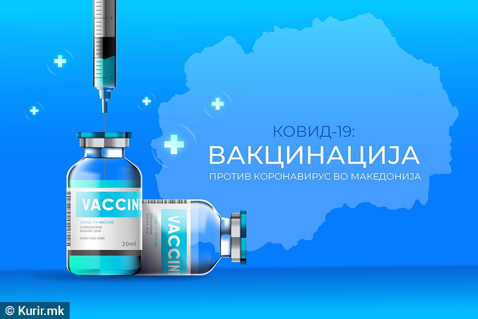 """Бројот на починати од Ковид-19 се уште висок, вакцината на """"Фајзер"""" во Македонија во втората половина на 2021"""