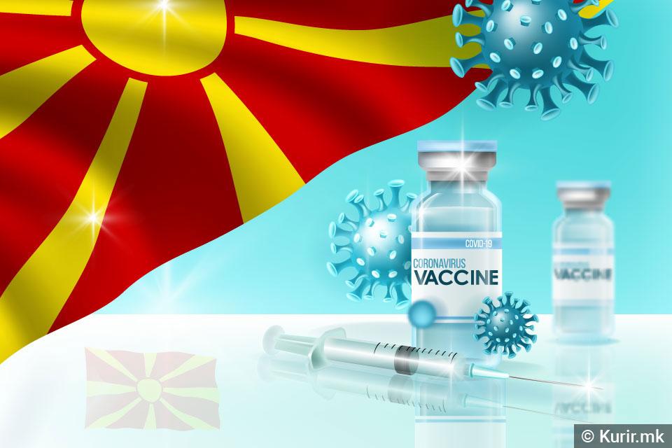 Македонија со трипати повеќе починати од Србија, колку ќе се спасеа да имаше вакцини против корона
