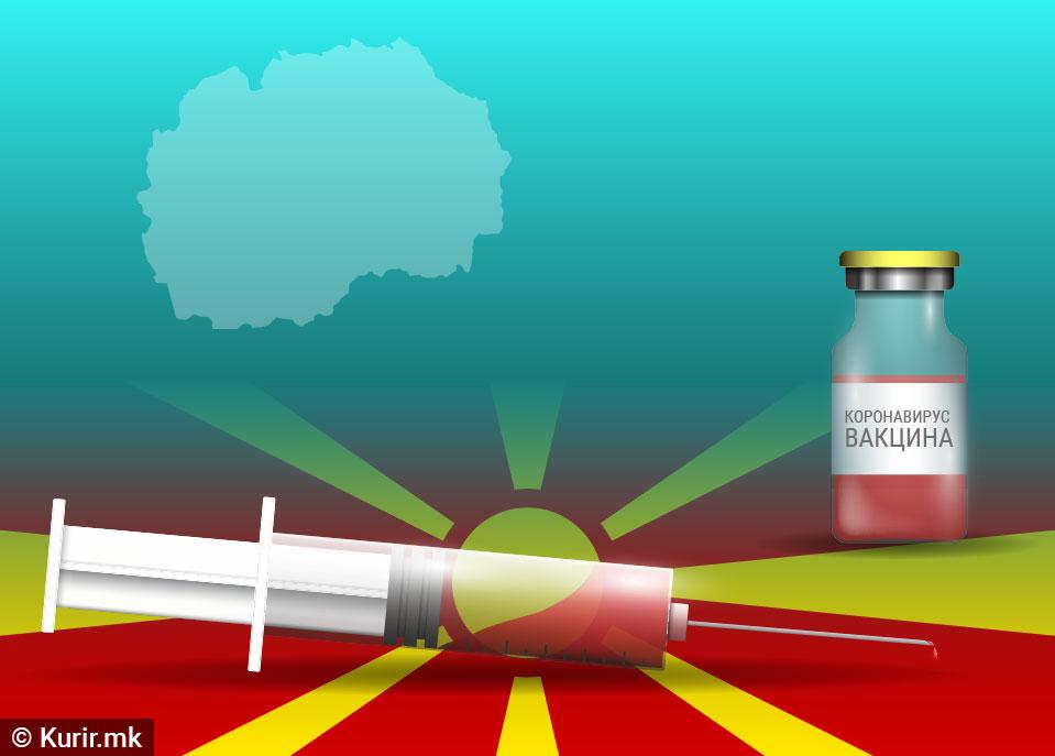 Кој, кога и каде ќе се вакцинира против коронавирус во Македонија?