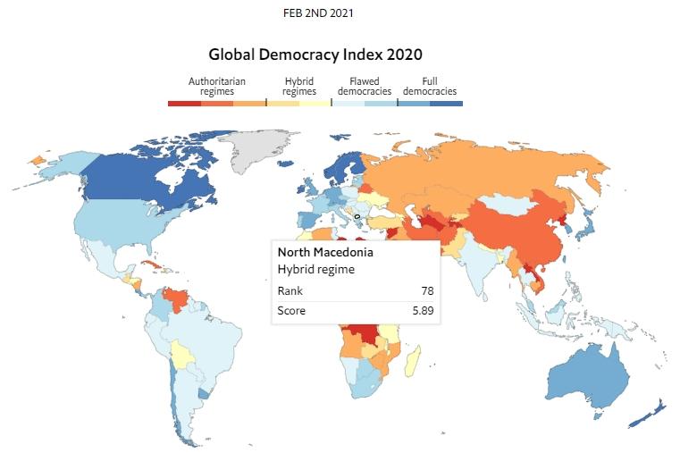 """""""Економист"""": Македонија е хибриден режим според индексот на демократија, земјава рангирана на 78 место"""