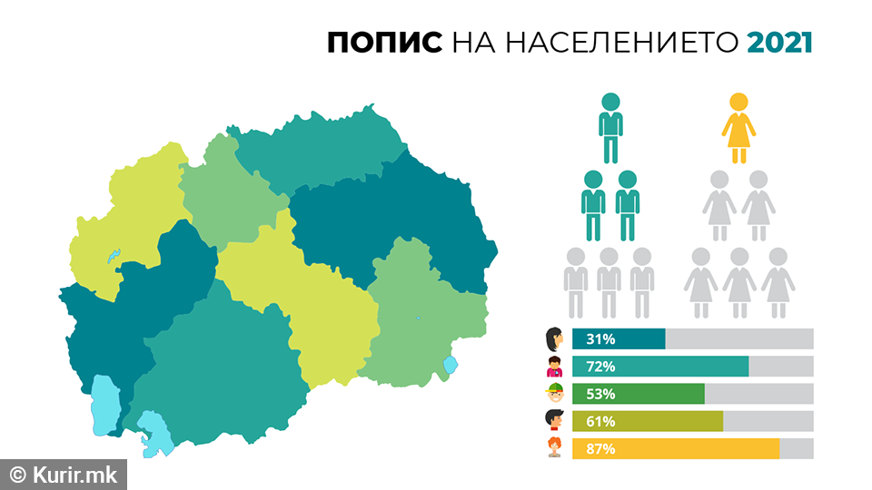 Јорданов: Вака конципиран закон за попис нема да ги даде точните податоци на населението во Република Македонија
