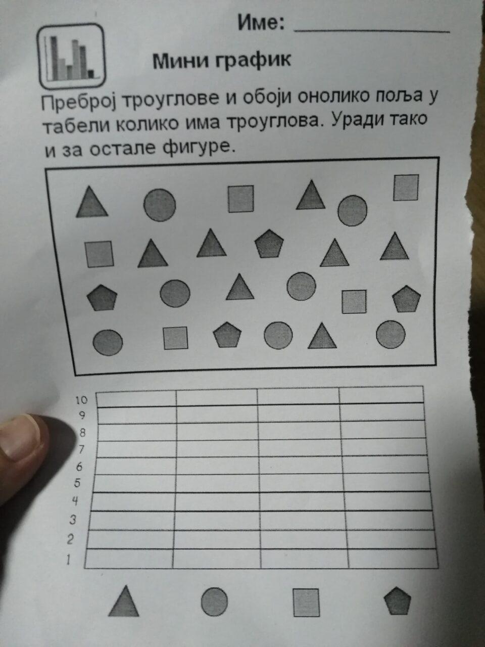 ФОТО: Еве што добиваат учениците за домашна задача- БРАВО за македонскиот образовен систем