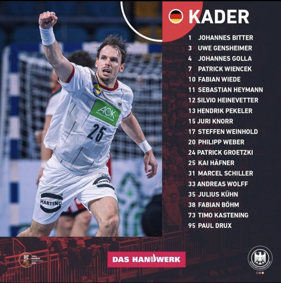 Германците го објавија списокот на ракометари со кои ќе настапат на олимписките квалификации