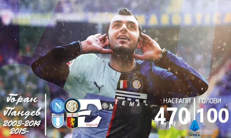 """Италија и Европа се поклонија пред """"Гранде Пандев"""": Сите 100 гола во Серија А во 12 минути (ВИДЕО)"""