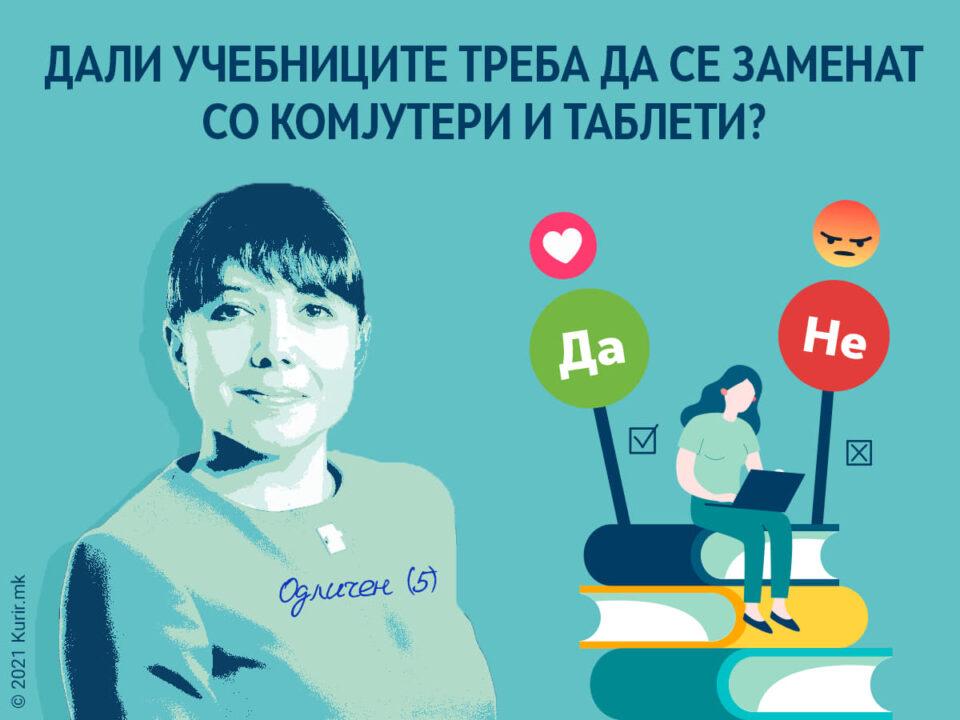 """КУРИР Анкета: Мила Царовска доби едно големо """"НЕ"""" за новата реформа"""