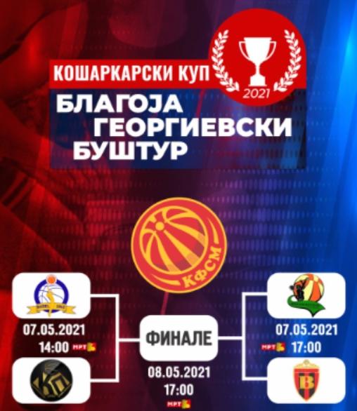Познати судиските тројки за женскиот Ф4 турнир во македонски кошаркарски куп